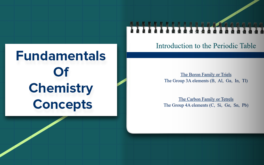 Fundamentals of Chemistry Concepts